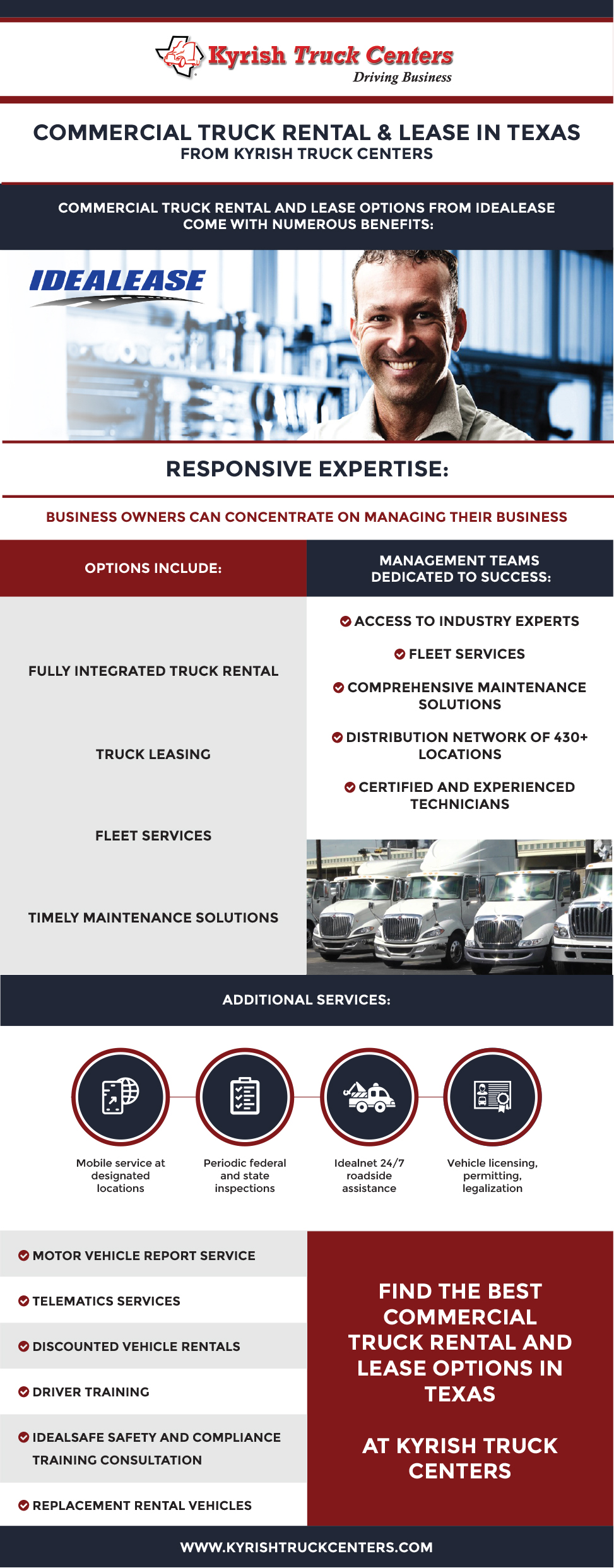 why-chosoe-commercial-truck-rental-lease-services-infographic